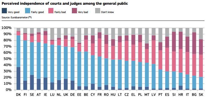 eurobarometer people