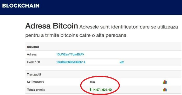 numărul de tranzacții bitcoin
